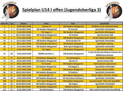 Spielplan U14 I Stand 20.09.2013