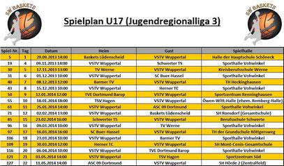 Spielplan U17 Stand 20.09.2013