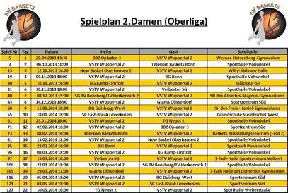 Spielplan 2.Damen Stand 20.09.2013