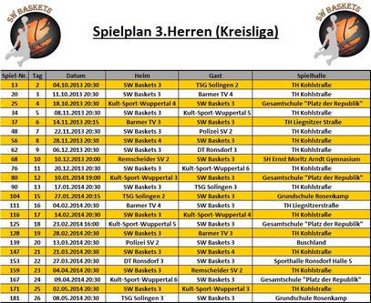 Spielplan 3.Herren Stand 20.09.2013