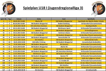Spielplan U18 I Stand 20.09.2013
