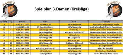 Spielplan 3.Damen Stand 20.09.2013
