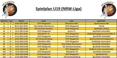 Spielplan U19 I Stand 20.09.2013