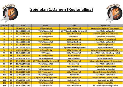 Spielplan 1.Damen Stand 20.09.2013