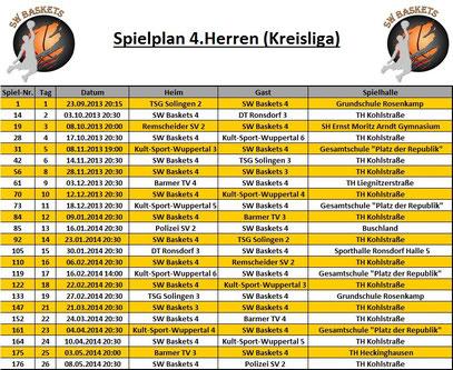 Spielplan 4.Herren Stand 20.09.2013