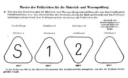 Die Prüfzeichen der DDR