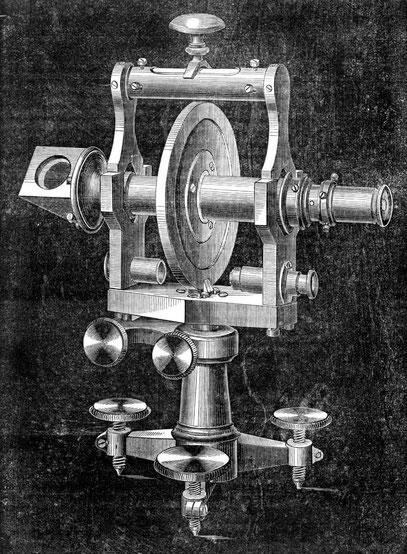 Passageinstrument 1876