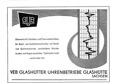 GUB Werbeanzeige aus dem Jahr 1958