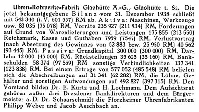 UROFA Bilanz 1938
