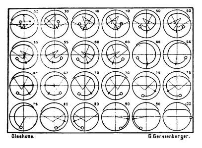 DUZ 1939 Kurventafeln [8]