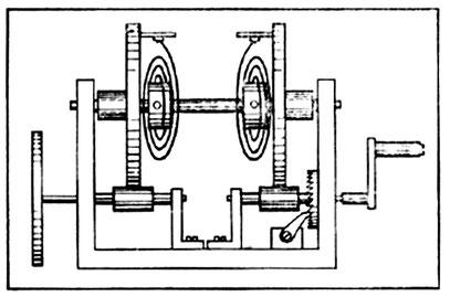 Prinzipskizze zur Hintereinanderschaltung von zwei Federhäusern nach Helbig