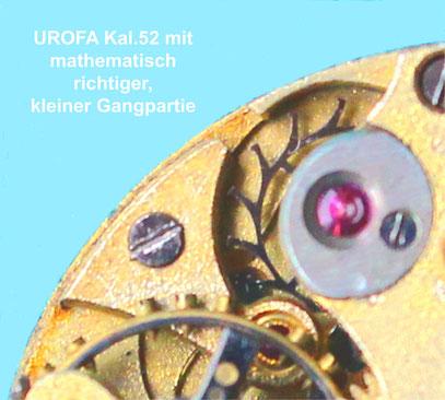 Kleines Gangrad mit einem Durchmesser von 4,9 mm