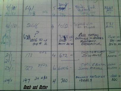 Comb & Cutter gig diary / Owner : Tim Mchugh