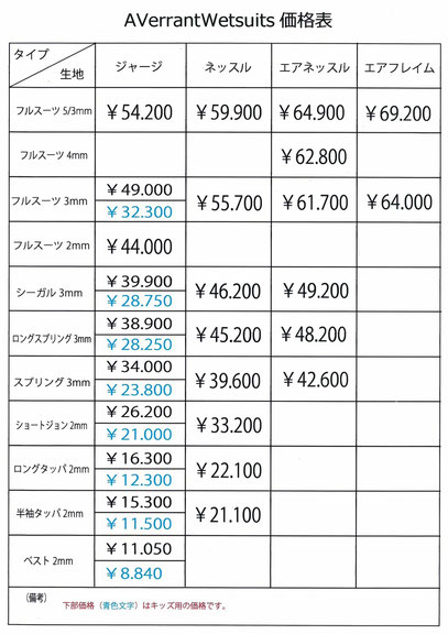 オーダーウェットスーツ料金表