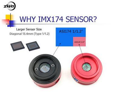 Der große Sensorchip