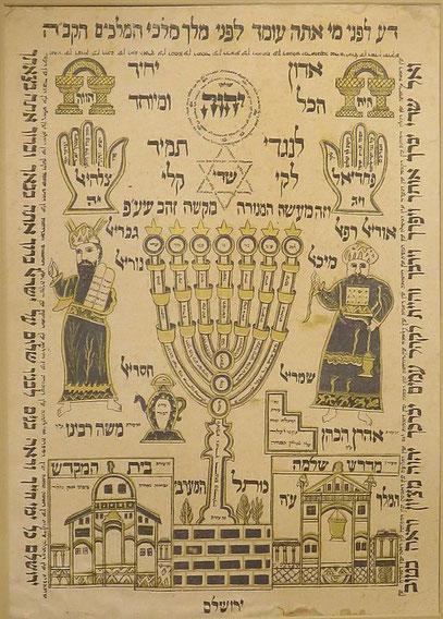 Le Tétragramme du Nom de Dieu YHWH en hébreu sur une Shivita en Irak sur papier