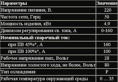 Таблица технических данных сварочного инвертора Элсва ВД-160И