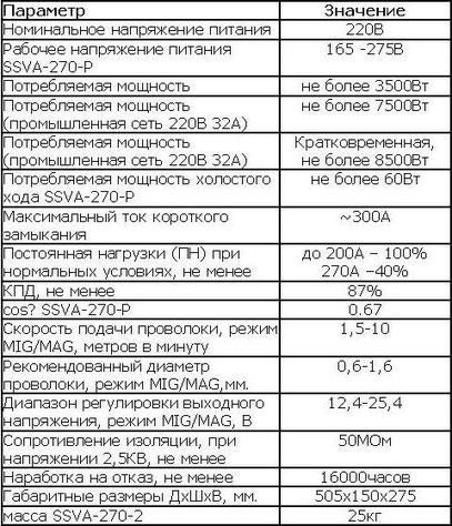 характеристики SSVA-270P