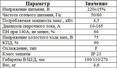 Параметры ВДС-180
