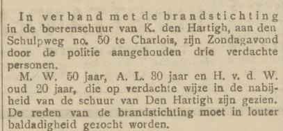 De courant 21-03-1904