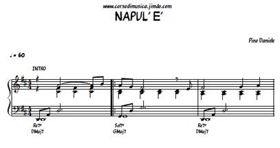 Gazebo I Like Chopin Amo A Chopin