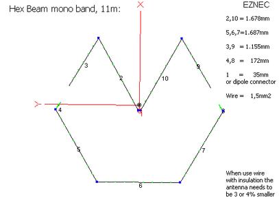 hex-beam  27mhz