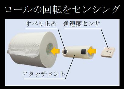 このようにトイレットペーパーのロール芯に角速度センサを取り付けると、長さが計測できる