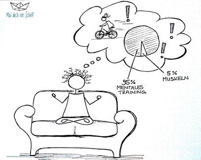 Mentales Training Maldocheinschiff Fahrradtour Zeichnung