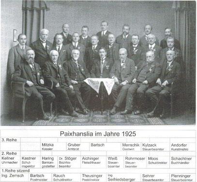 Die Paixhanslia a.U. 66 (1925)