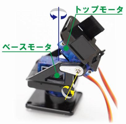 デジタルパペットの台座説明写真