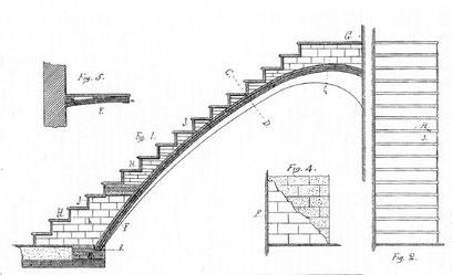 Patente de Guastavino de una escalera tabicada normal