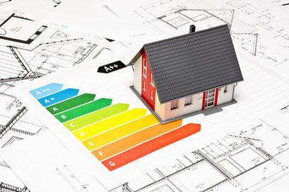 Energieeinsparverordnung, Energieausweis, Immobilien, Immobilienmakler