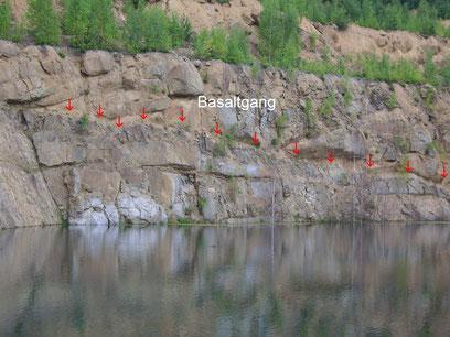 Basaltgang