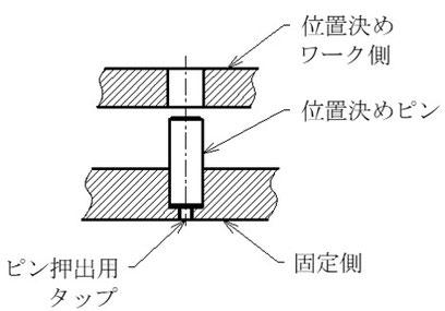 位置決めピン構造での押しボルト利用例