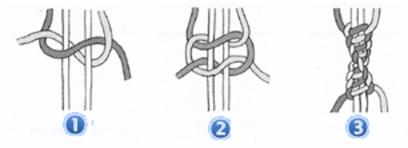 3 dessins étapes présentant la technique du demi noeud torsadé à droite