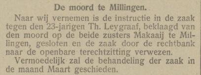 Arnhemsche courant 26-02-1920