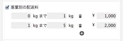 重量別の配送料