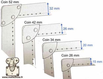 dimension des lozines et bordure cuir pour malle-en-coin by malle2luxe