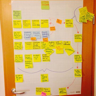 Planung für die Podiumsdiskussion in Erlangen. Wir freuen uns drauf!