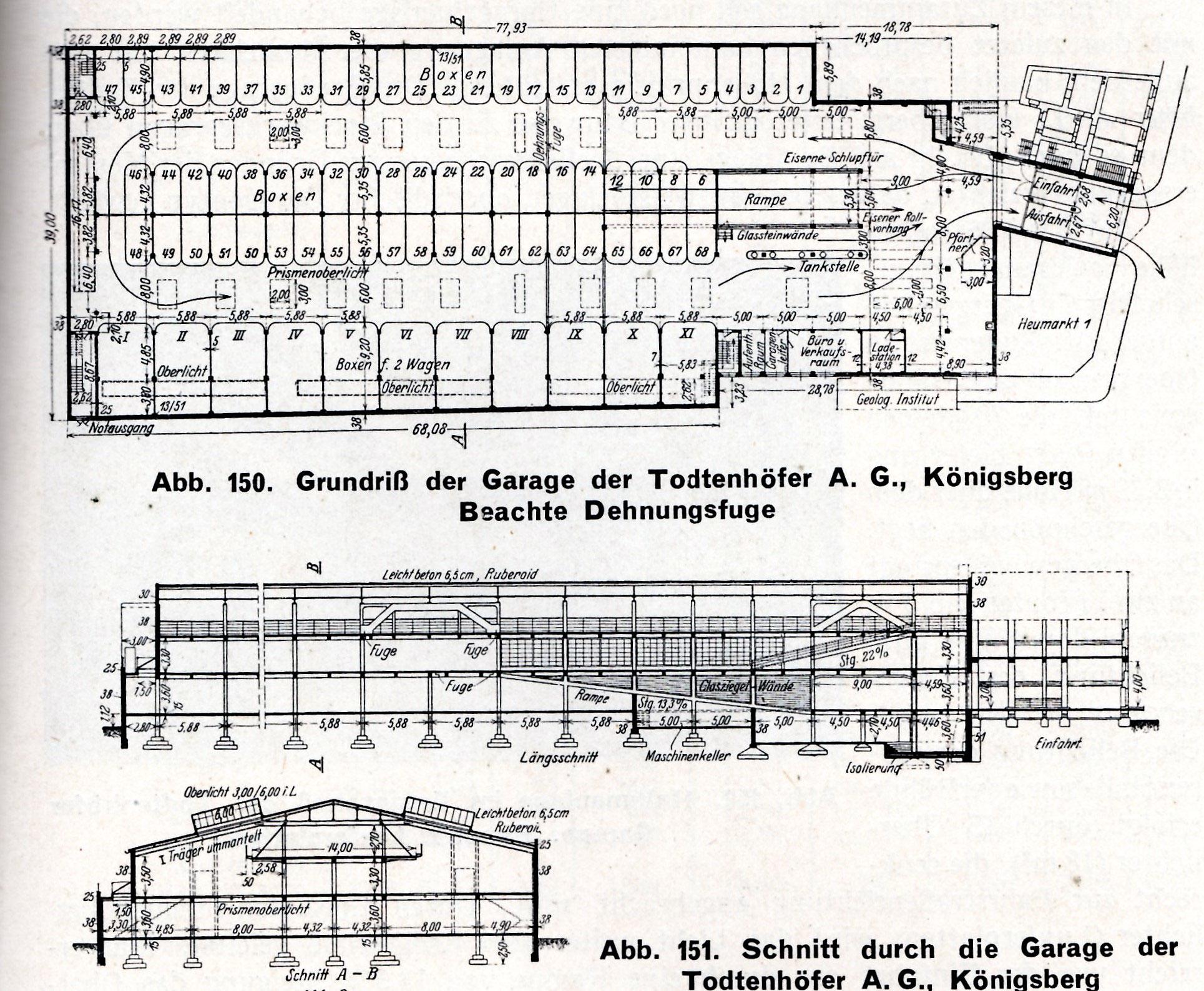 CHRONIK 1895 - 1955 - masovia-todtenhoefers Webseite!