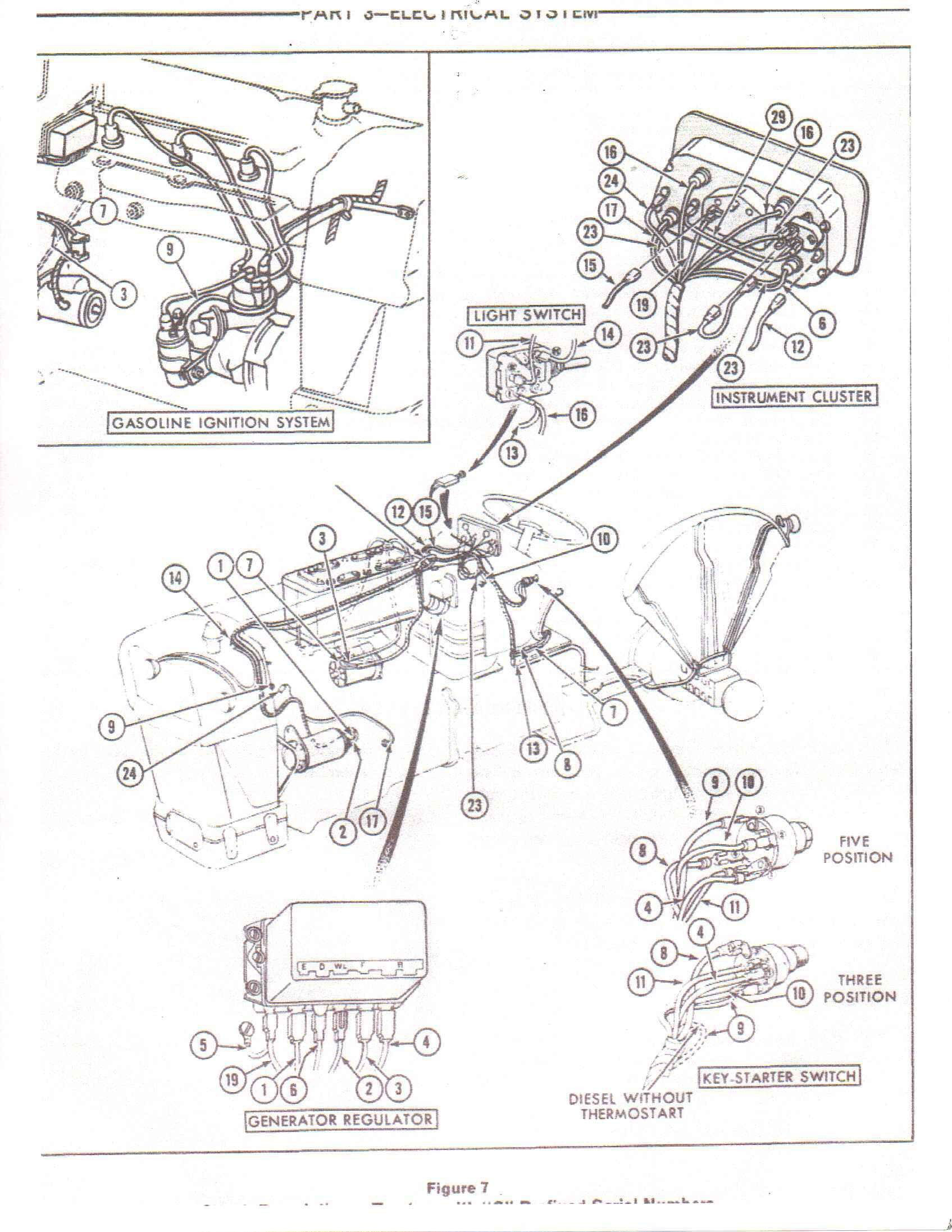 Fordson Tractors Service Repair Manuals - Wiring Diagrams