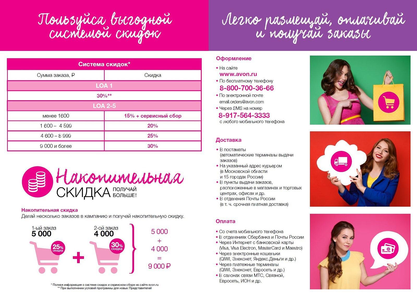 Эйвон контакты для представителей купить органайзер для косметики в краснодаре