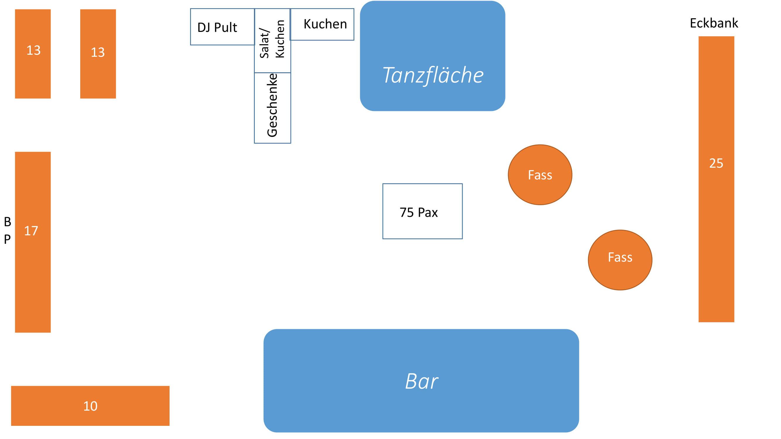 Fantastisch Fass Bar Und Küche Fotos - Küchen Ideen Modern ...