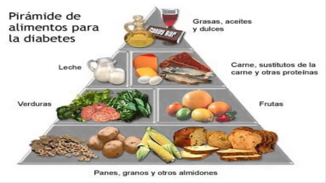 qué alimentos están prohibidos para los diabéticos