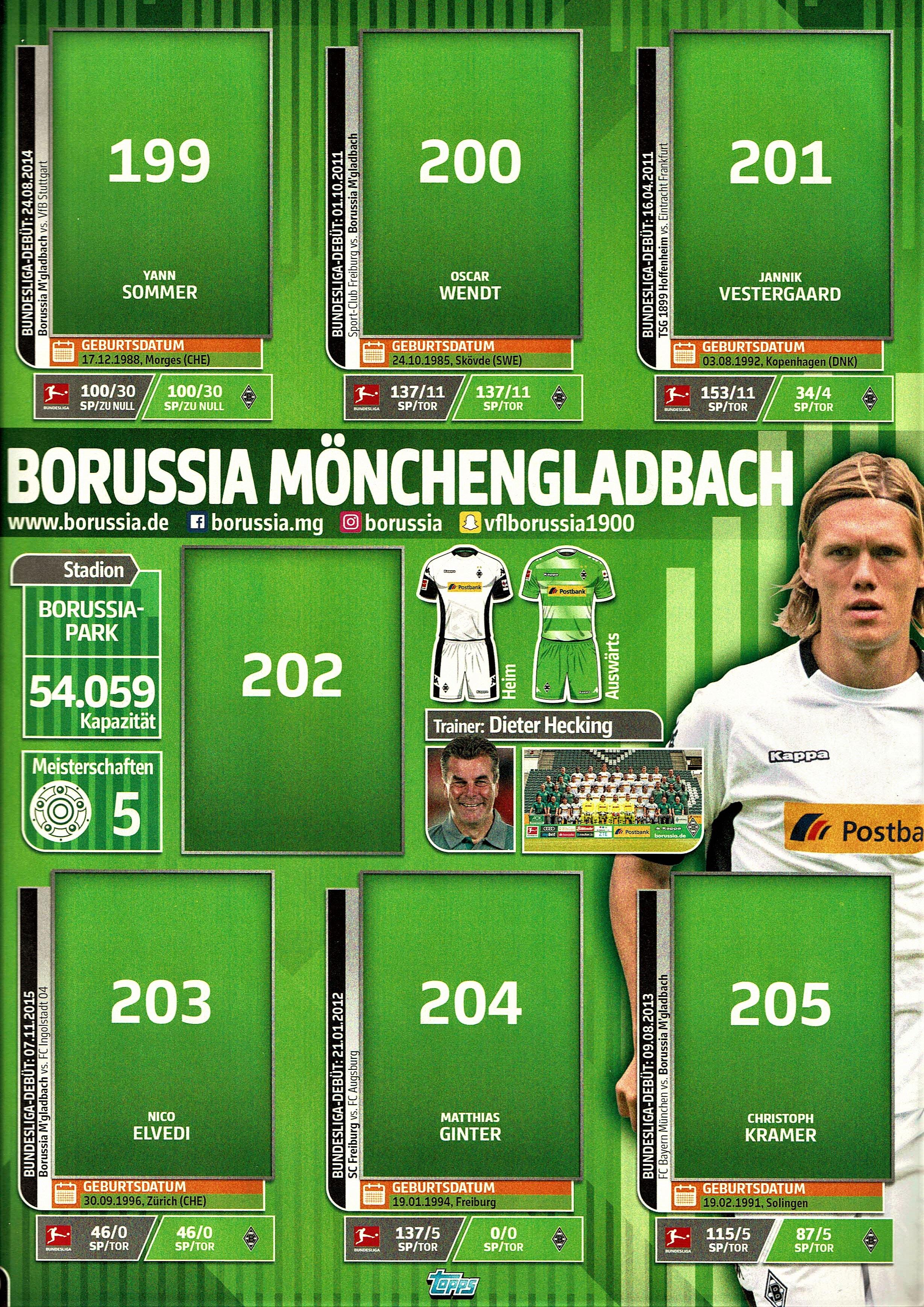 Jannik Vestergaard TOPPS Bundesliga 2017//2018 Sticker 201