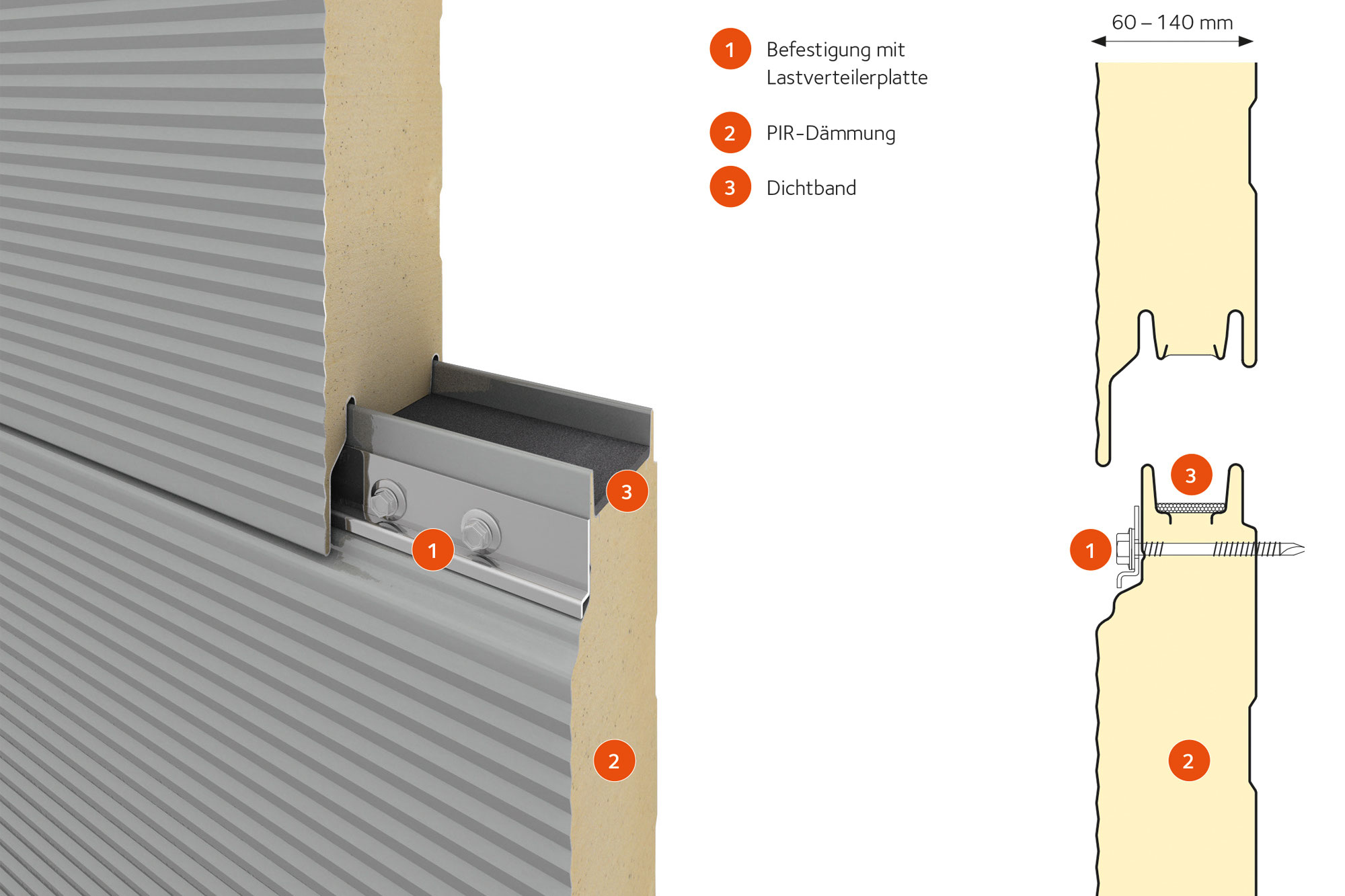 sandwichprofile f r wand und dach profilservices webseite. Black Bedroom Furniture Sets. Home Design Ideas