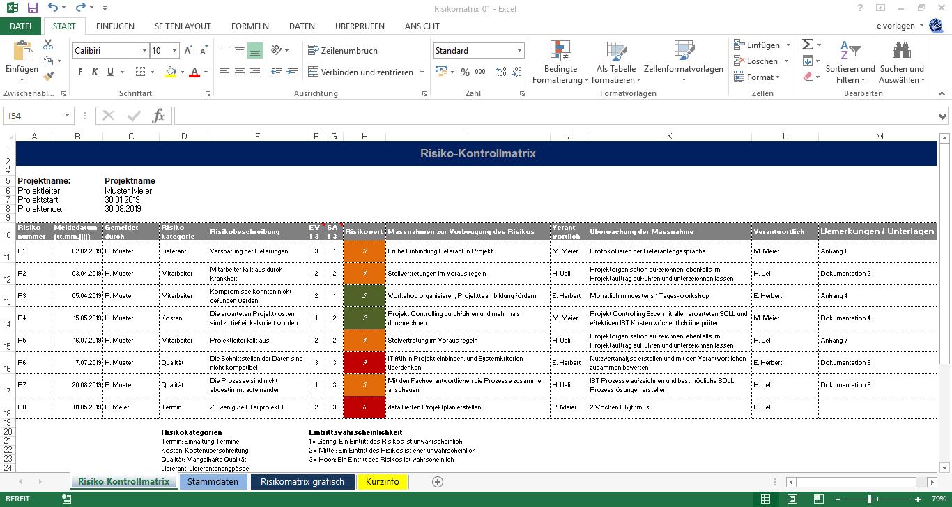 Risikomatrix Projektmanagement