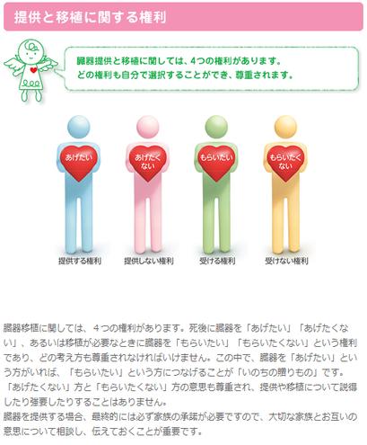 日本臓器移植ネットワークHPより 提供と移植に関する権利