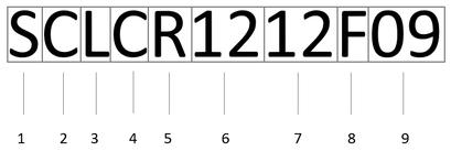 Bild 2  -  Beispiel einer Drehmeißel (Klemmhalter) Kennziffer