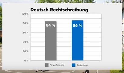 PDF, EDK Nationaler Bericht, ÜGK, Sprachen 8. Schuljahr